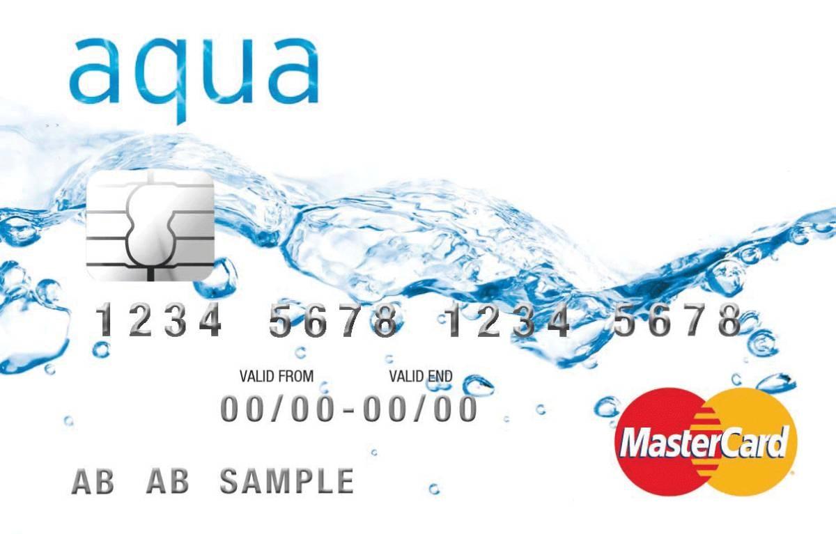 Aqua | Classic credit card-logo