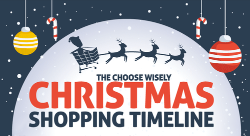 How to Plan Your Christmas Shopping